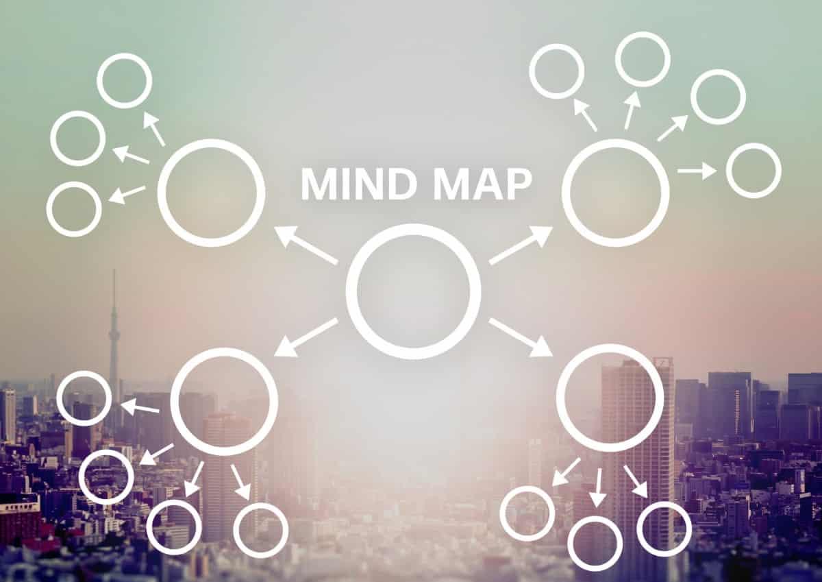 マインドマップで思考を整理する