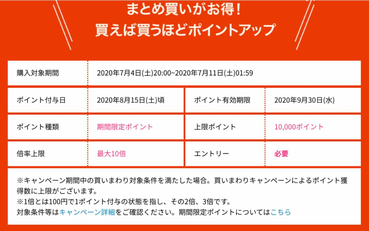 2020年7月4日〜のお買い物マラソン詳細