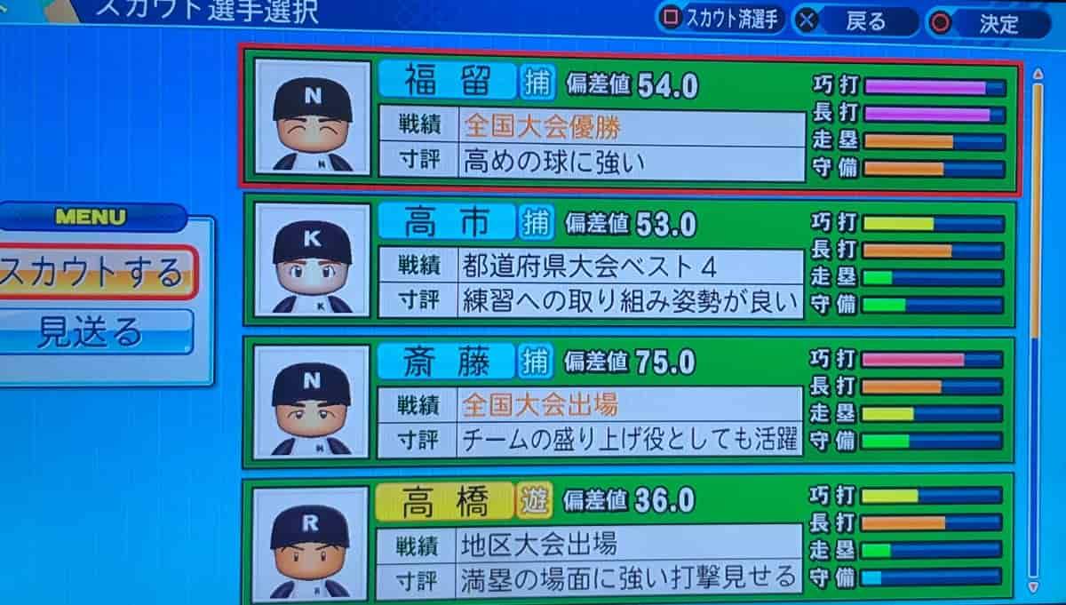 全国大会優勝選手の前評判②